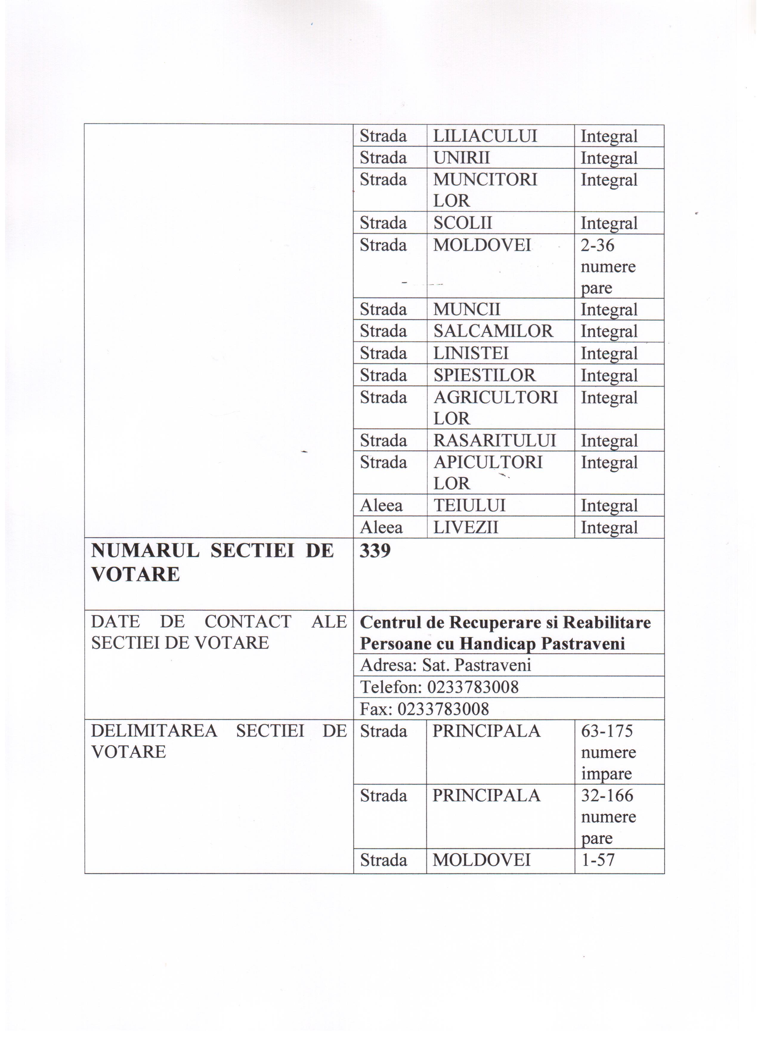 numerotare sectii votare 2